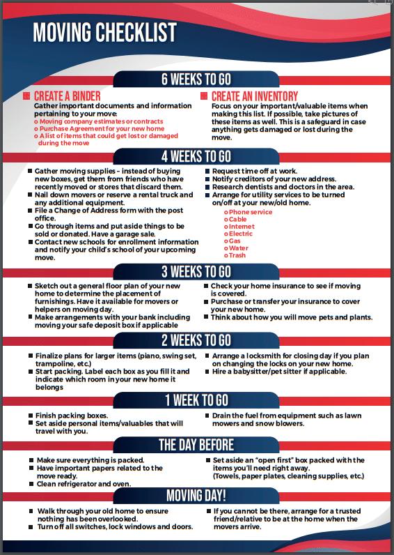 Real Estate Paperwork Checklist